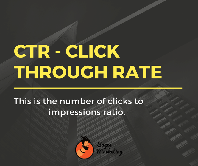 CTR (Clickthrough Rate)