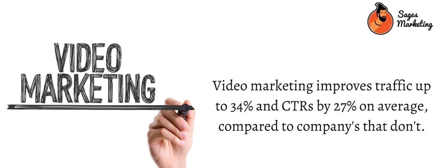 How To Use Video Marketing For HVAC Leads