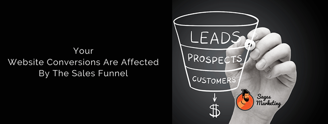 The Sales Funnel & Website Conversions