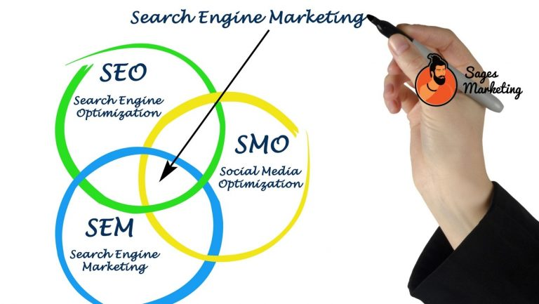 Top 10 Tips For Search Engine Marketing