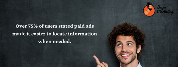 What Are Paid Search Ads and PPC